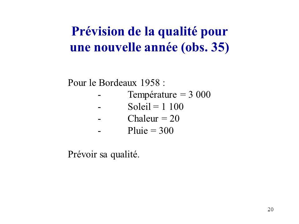 20 Prévision de la qualité pour une nouvelle année (obs. 35) Pour le Bordeaux 1958 : -Température = 3 000 -Soleil = 1 100 -Chaleur = 20 -Pluie = 300 P