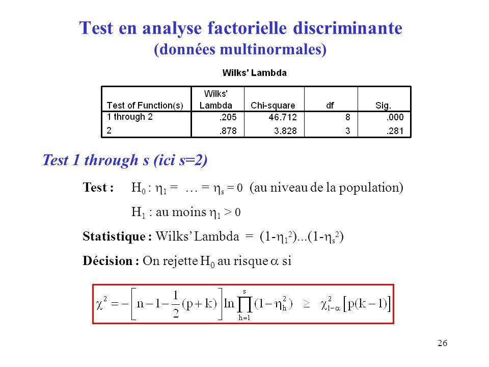 26 Test en analyse factorielle discriminante (données multinormales) Test 1 through s (ici s=2) Test : H 0 : 1 = … = s = 0 (au niveau de la population