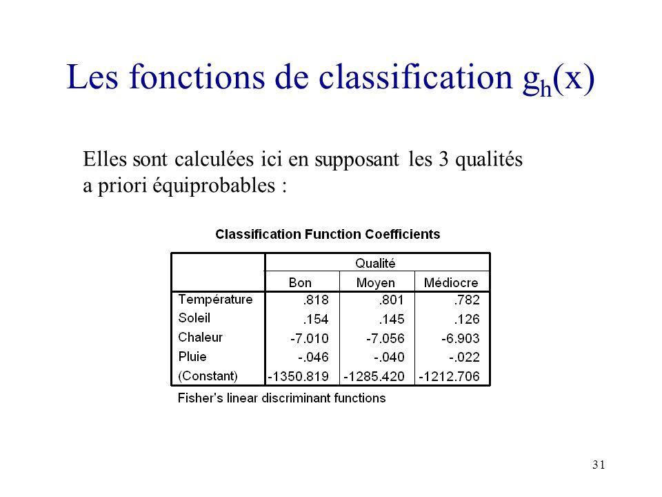 31 Les fonctions de classification g h (x) Elles sont calculées ici en supposant les 3 qualités a priori équiprobables :