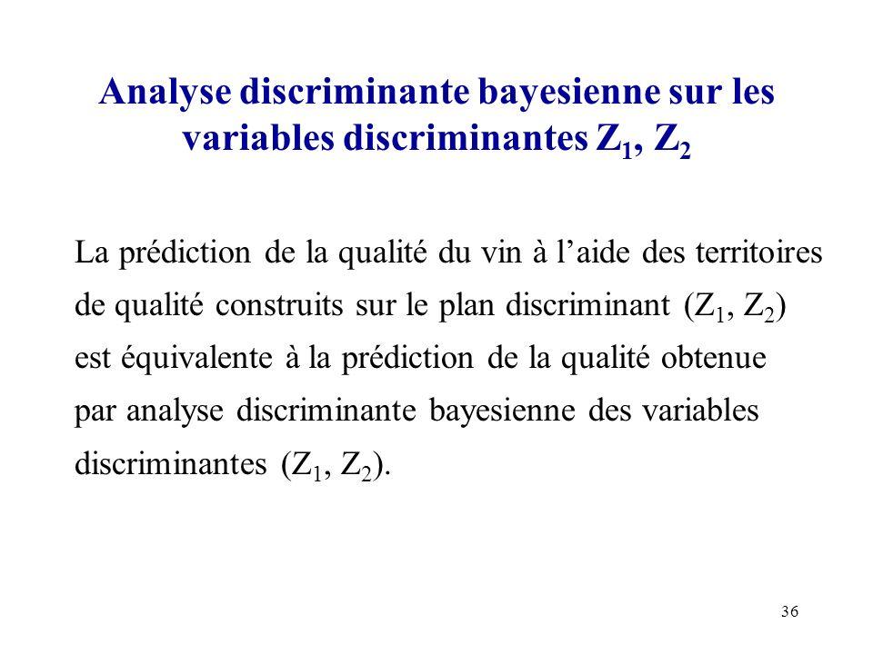 36 Analyse discriminante bayesienne sur les variables discriminantes Z 1, Z 2 La prédiction de la qualité du vin à laide des territoires de qualité co