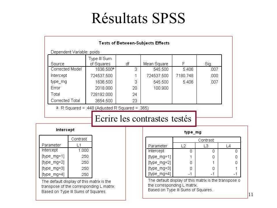 11 Résultats SPSS Ecrire les contrastes testés
