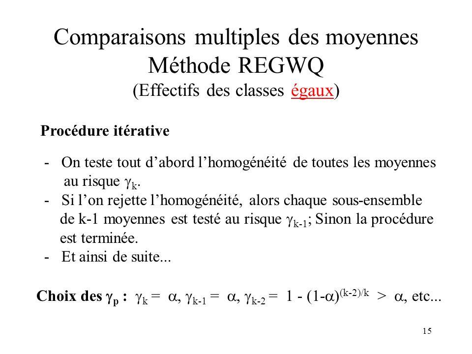 15 Comparaisons multiples des moyennes Méthode REGWQ (Effectifs des classes égaux) Procédure itérative - On teste tout dabord lhomogénéité de toutes l