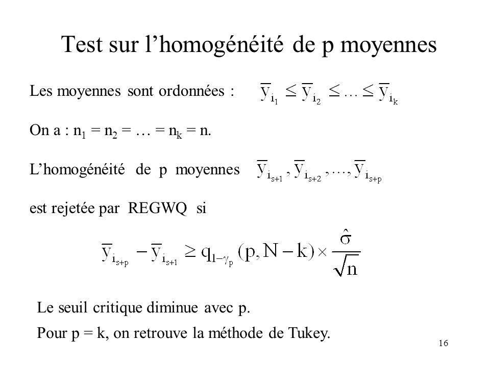 16 Test sur lhomogénéité de p moyennes Les moyennes sont ordonnées : On a : n 1 = n 2 = … = n k = n. Lhomogénéité de p moyennes est rejetée par REGWQ