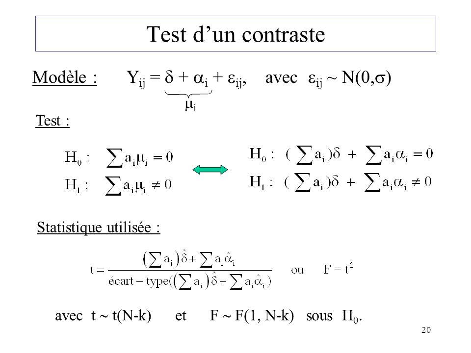 20 Test dun contraste Modèle : Y ij = + i + ij, avec ij ~ N(0, ) i Test : Statistique utilisée : avec t t(N-k) et F F(1, N-k) sous H 0.