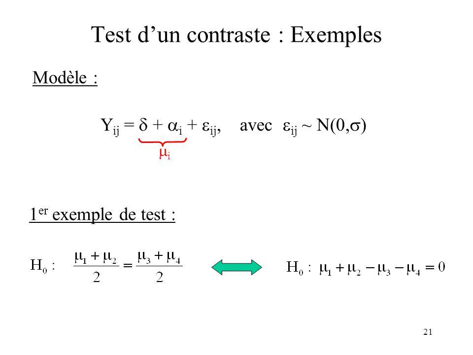 21 Test dun contraste : Exemples Modèle : Y ij = + i + ij, avec ij ~ N(0, ) i 1 er exemple de test :