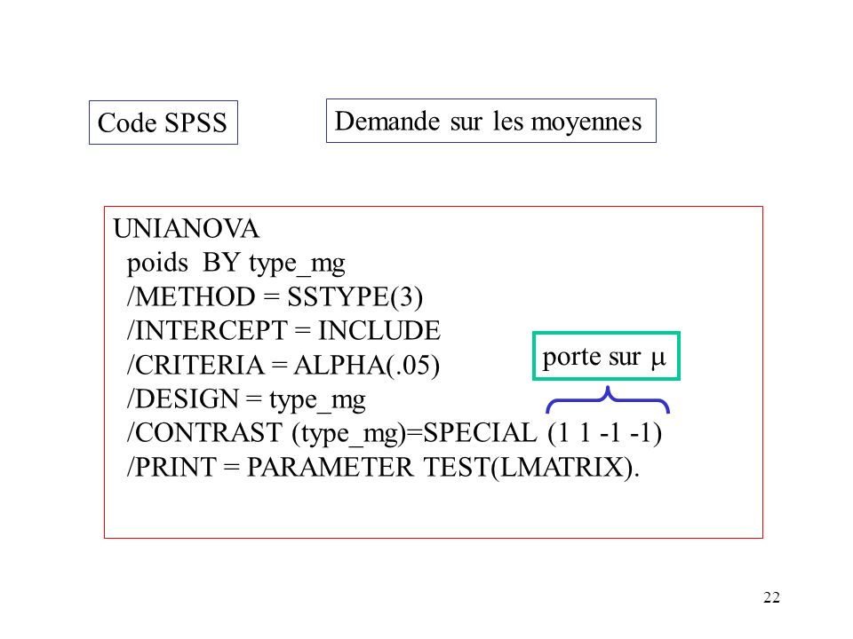 22 Code SPSS UNIANOVA poids BY type_mg /METHOD = SSTYPE(3) /INTERCEPT = INCLUDE /CRITERIA = ALPHA(.05) /DESIGN = type_mg /CONTRAST (type_mg)=SPECIAL (