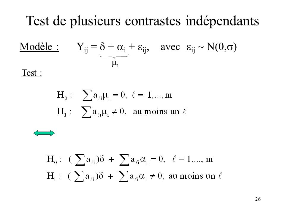 26 Test de plusieurs contrastes indépendants Modèle : Y ij = + i + ij, avec ij ~ N(0, ) i Test :