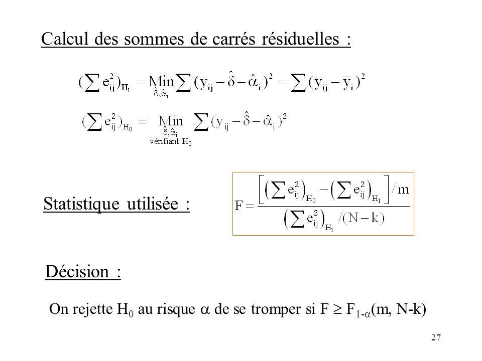 27 Statistique utilisée : On rejette H 0 au risque de se tromper si F F 1- (m, N-k) Décision : Calcul des sommes de carrés résiduelles :