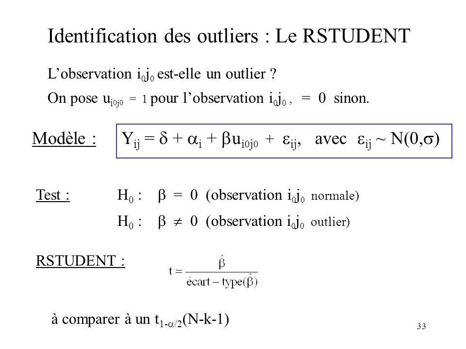 33 Identification des outliers : Le RSTUDENT Lobservation i 0 j 0 est-elle un outlier ? On pose u i 0 j 0 = 1 pour lobservation i 0 j 0, = 0 sinon. Mo