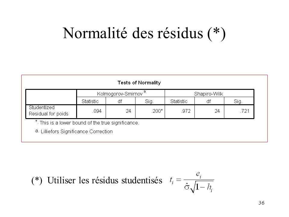 36 Normalité des résidus (*) (*) Utiliser les résidus studentisés