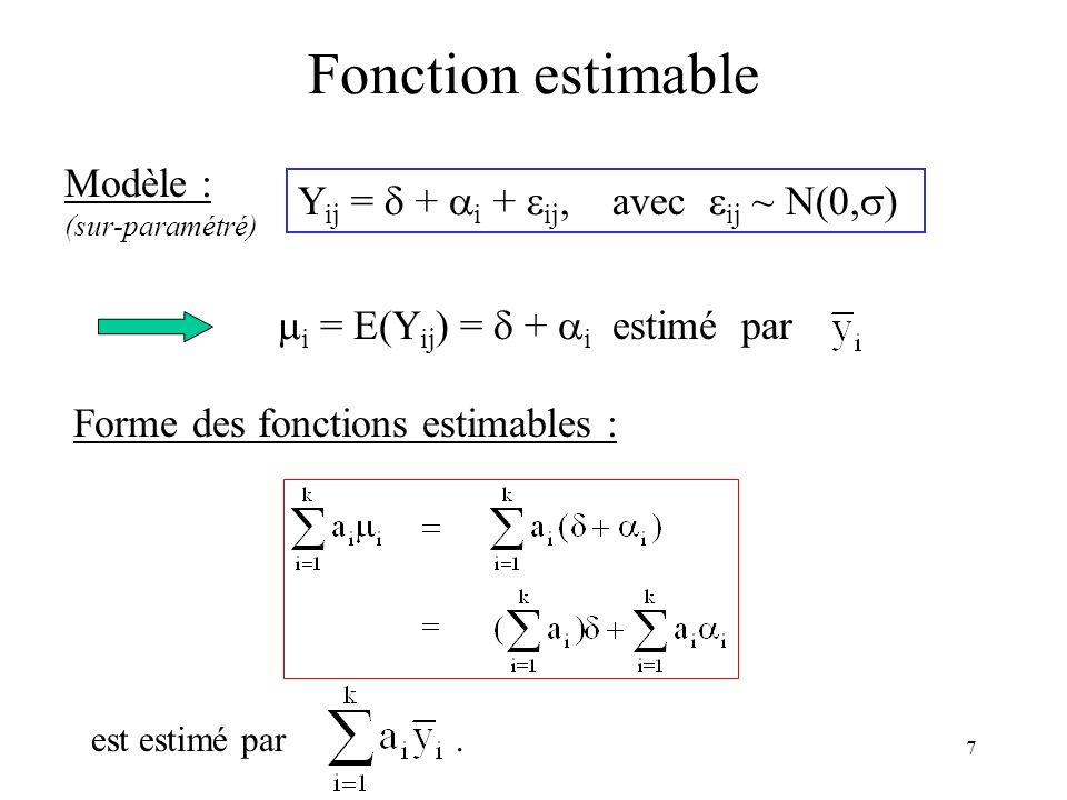 7 Fonction estimable Modèle : (sur-paramétré) Y ij = + i + ij, avec ij ~ N(0, ) i = E(Y ij ) = + i estimé par Forme des fonctions estimables : est est