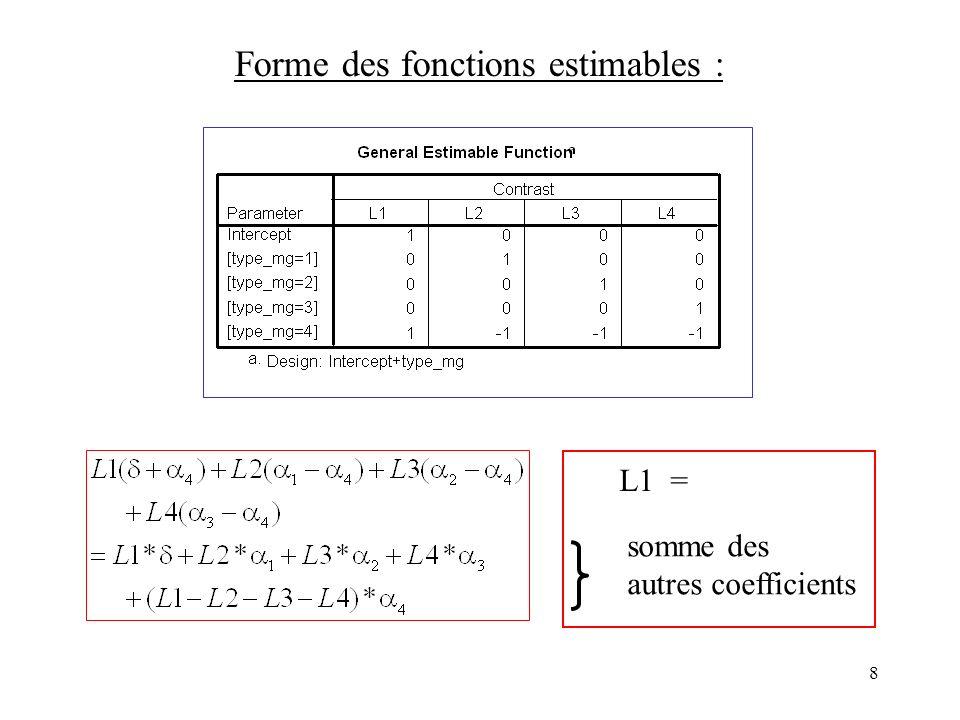 8 Forme des fonctions estimables : L1 = somme des autres coefficients
