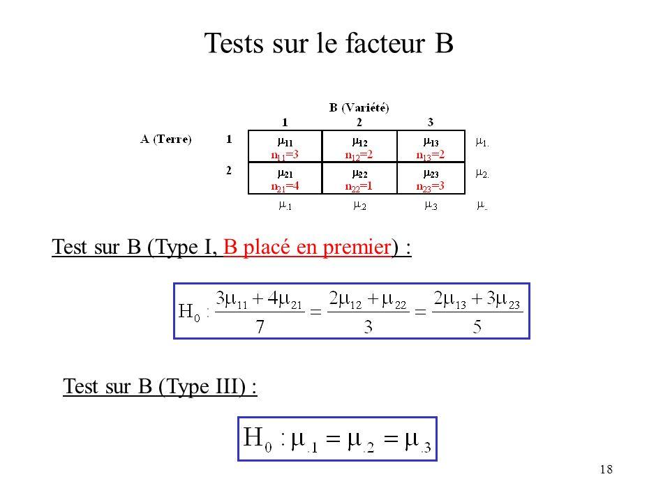 18 Tests sur le facteur B Test sur B (Type I, B placé en premier) : Test sur B (Type III) :