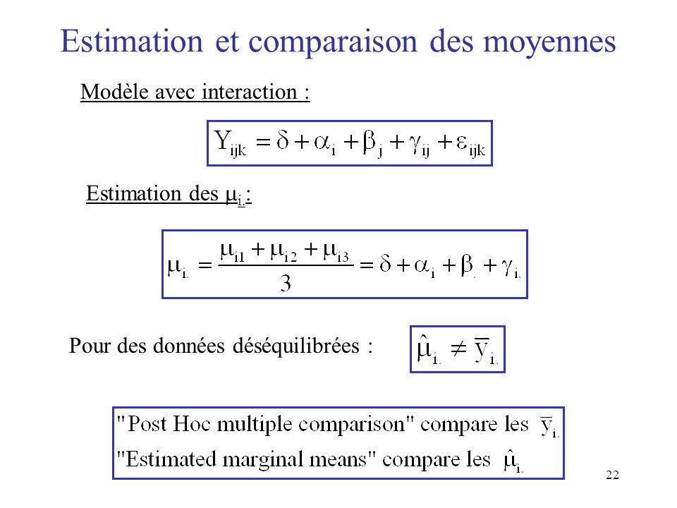 22 Estimation et comparaison des moyennes Modèle avec interaction : Estimation des i. : Pour des données déséquilibrées :