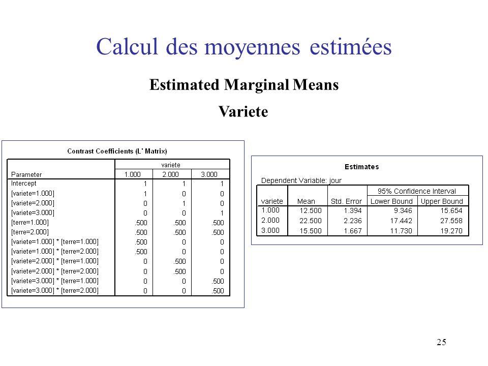 25 Calcul des moyennes estimées Estimated Marginal Means Variete