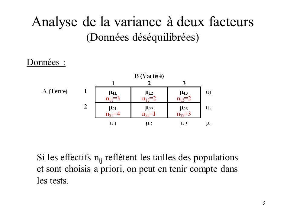 3 Analyse de la variance à deux facteurs (Données déséquilibrées) Données : Si les effectifs n ij reflètent les tailles des populations et sont choisis a priori, on peut en tenir compte dans les tests.