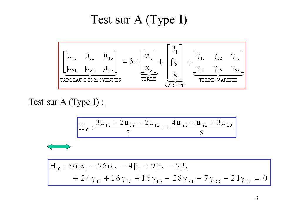 6 Test sur A (Type I) Test sur A (Type I) :