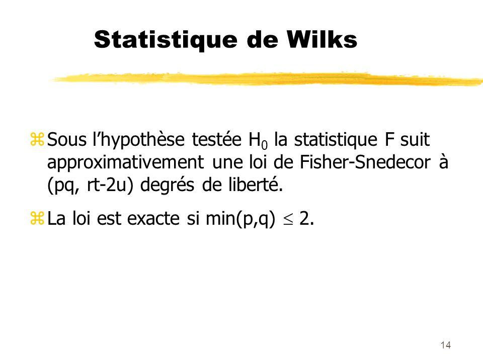 14 Statistique de Wilks zSous lhypothèse testée H 0 la statistique F suit approximativement une loi de Fisher-Snedecor à (pq, rt-2u) degrés de liberté.