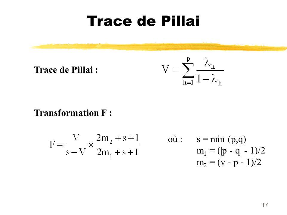 17 Trace de Pillai Trace de Pillai : Transformation F : où :s = min (p,q) m 1 = (|p - q| - 1)/2 m 2 = (v - p - 1)/2