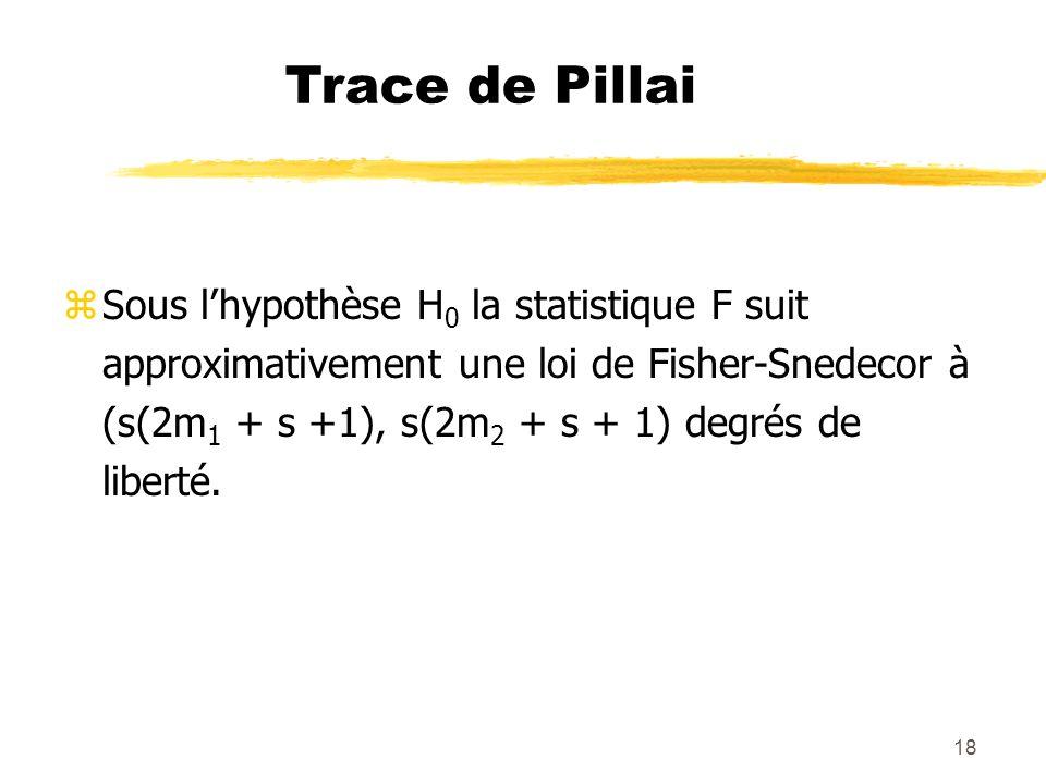 18 Trace de Pillai zSous lhypothèse H 0 la statistique F suit approximativement une loi de Fisher-Snedecor à (s(2m 1 + s +1), s(2m 2 + s + 1) degrés de liberté.