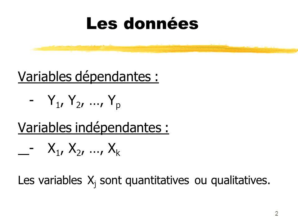 2 Les données Variables dépendantes : -Y 1, Y 2, …, Y p Variables indépendantes : -X 1, X 2, …, X k Les variables X j sont quantitatives ou qualitatives.