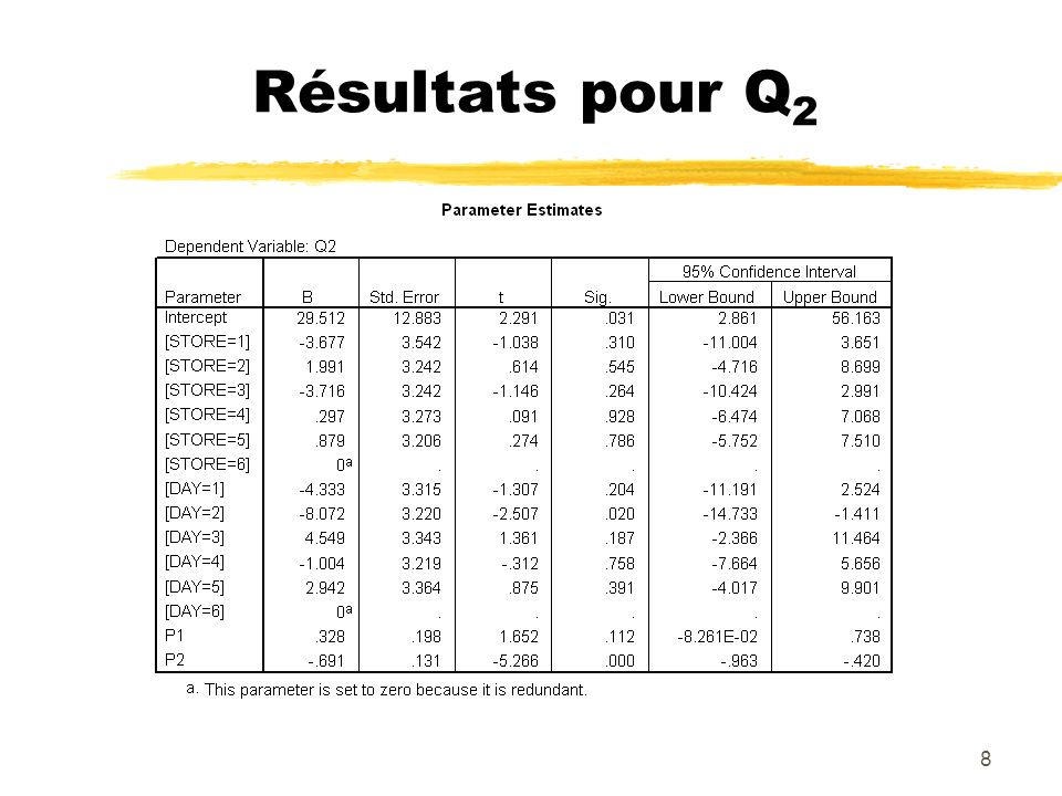 19 Trace de Hotelling-Lawley Trace de Hotelling-Lawley : Transformation F : où :s = min (p,q) m 1 = (|p - q| - 1)/2 m 2 = (v - p - 1)/2