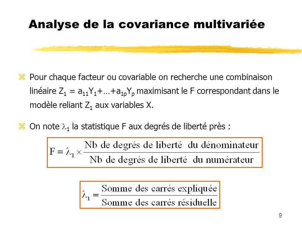 9 Analyse de la covariance multivariée zPour chaque facteur ou covariable on recherche une combinaison linéaire Z 1 = a 11 Y 1 +…+a 1p Y p maximisant le F correspondant dans le modèle reliant Z 1 aux variables X.