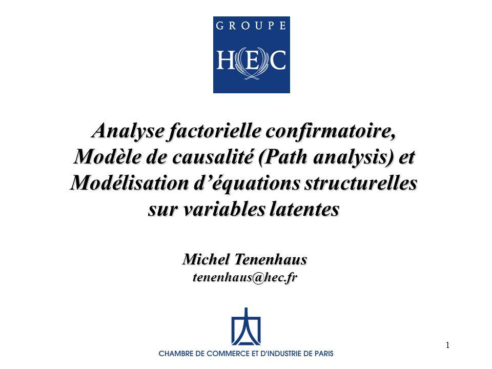 82 Estimation du modèle : résultats standardisés F1 F2 F3 F4 F5 F6 Chi-square = 216.75 DF = 124 p-value =.000 Chi-square/DF = 1.748 RMSEA =.056 p-value =.208