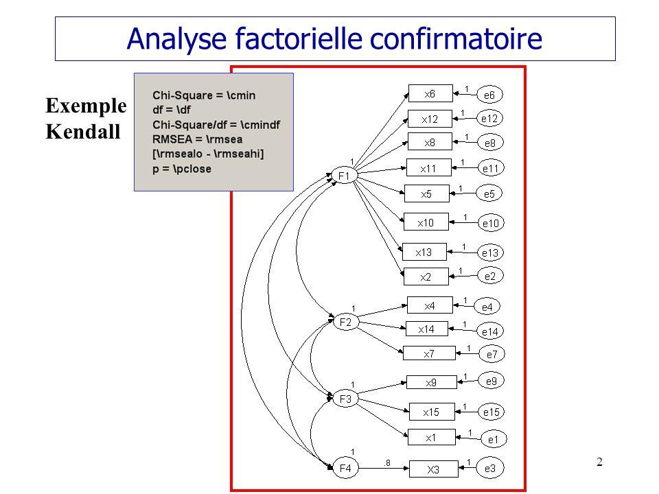 83 Estimation des équations structurelles Les équations structurelles non standardisées Latent Variable Equations with Estimates f1 = 0.4608*f2 + 0.7580*f5 + 0.1000*f6 Std Err 0.0910 pf1f2 0.1037 pf1f5 0.1094 pf1f6 t Value 5.0618 7.3127 0.9136 + 1.0000 d1 f2 = 0.9737*f3 + -0.1213*f4 + 1.0000 d2 Std Err 0.1321 pf2f3 0.0510 pf2f4 t Value 7.3690 -2.3777 Non significatif Lengagement (F1) ne dépend pas significativement des alternatives (F6).