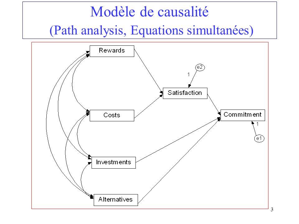 104 Test de linvariance du modèle Comparer le modèle sans contraintes (M1) et le modèle avec contraintes (M2) Test sur le modèle sans contraintes M1 : - Les covariances sont égales sur les 3 groupes.