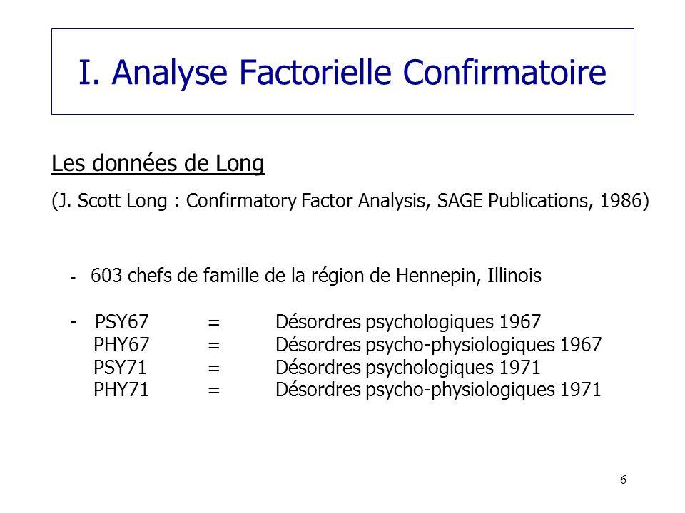 7 Données Les données sont les covariances entre les variables manifestes :