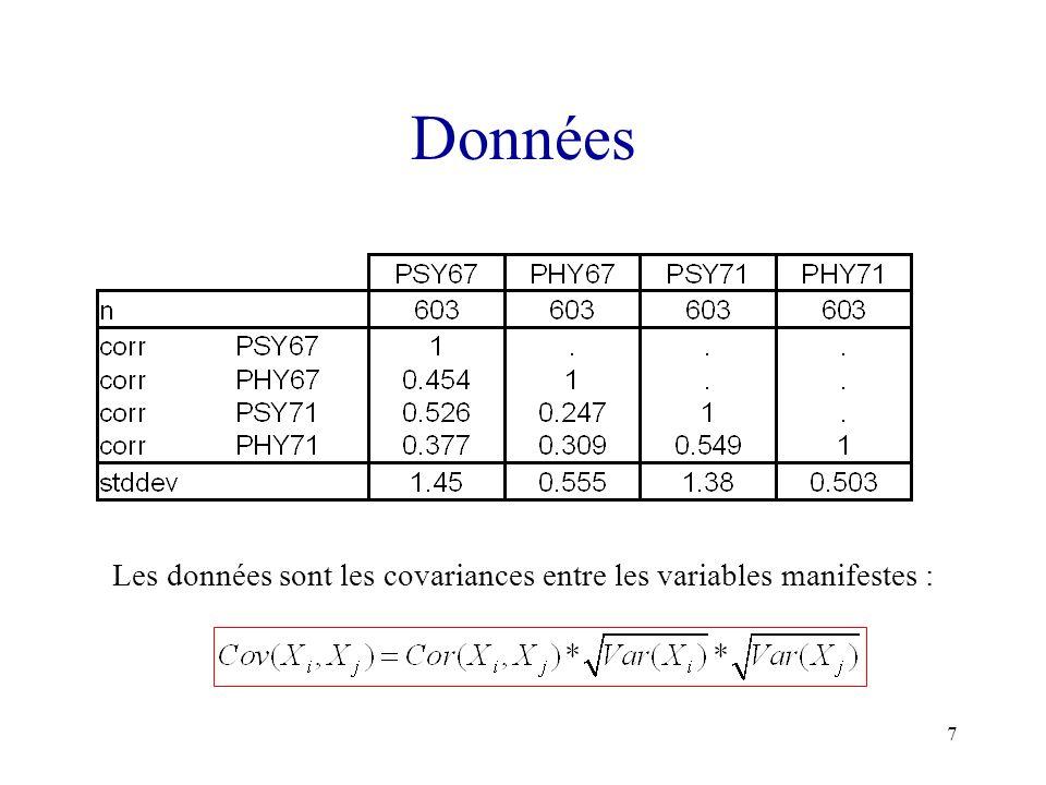 38 3 e modèle : Utilisation de la Proc CALIS proc calis covariance corr residual modification outstat = a; lineqs v1 = L11 f1 + d1, v2 = L21 f1 + d2, v3 = L11 f2 + d3, v4 = L21 f2 + d4; std d1 = theta1, d2 = theta2, d3 = theta3, d4 = theta4, f1 = 1, f2 = 1; cov f1 f2 = phi12, d2 d4 = theta24; var v1-v4; run;