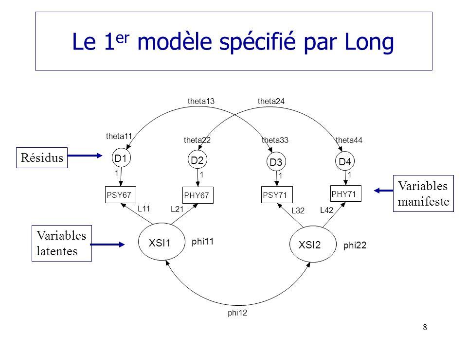 9 Étude du 1 er modèle spécifié Les 13 paramètres du modèle 11, 21, 12, 22 11 = Var( 1 ), 22 = Var( 2 ), 12 = Cov( 1, 2 ) 11 = Var( 1 ), 22 = Var( 2 ), 33 = Var( 3 ), 44 = Var( 4 ) 13 = Cov( 1, 3 ), 24 = Cov( 2, 4 ) Covariances sur la population Matrice Modèle identifiable Les paramètres ( ) du modèle peuvent sexprimer de manière unique en fonction de la matrice des covariances vérifiant le modèle : C.N.