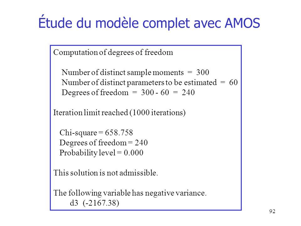 92 Étude du modèle complet avec AMOS Computation of degrees of freedom Number of distinct sample moments = 300 Number of distinct parameters to be estimated = 60 Degrees of freedom = 300 - 60 = 240 Iteration limit reached (1000 iterations) Chi-square = 658.758 Degrees of freedom = 240 Probability level = 0.000 This solution is not admissible.