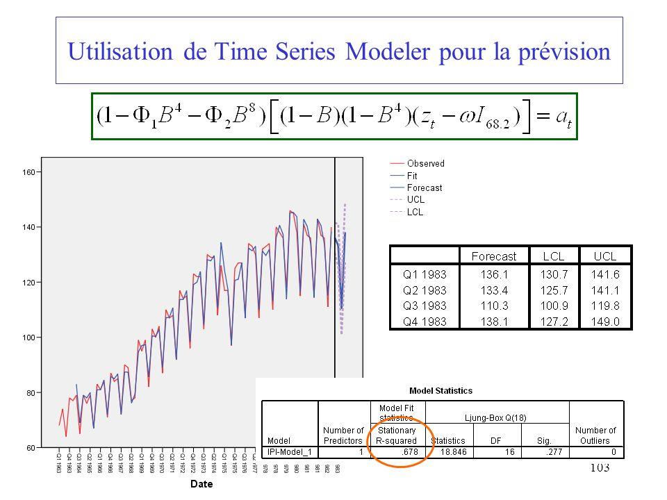 103 Utilisation de Time Series Modeler pour la prévision