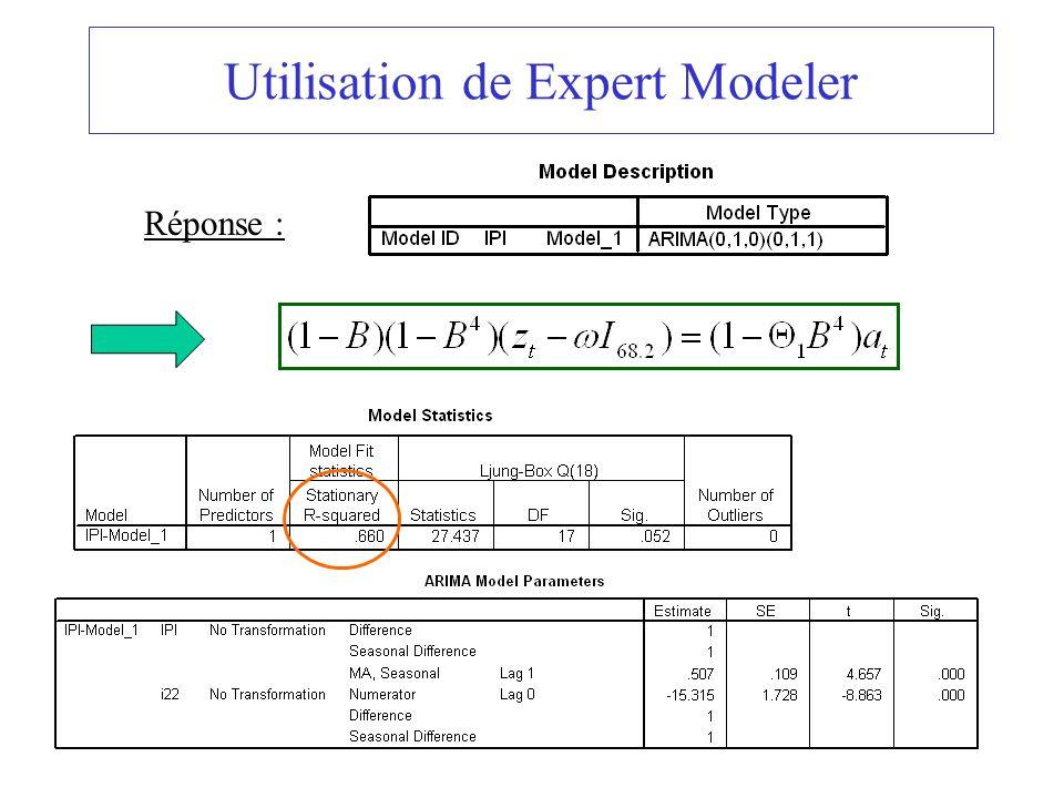 106 Utilisation de Expert Modeler Réponse :