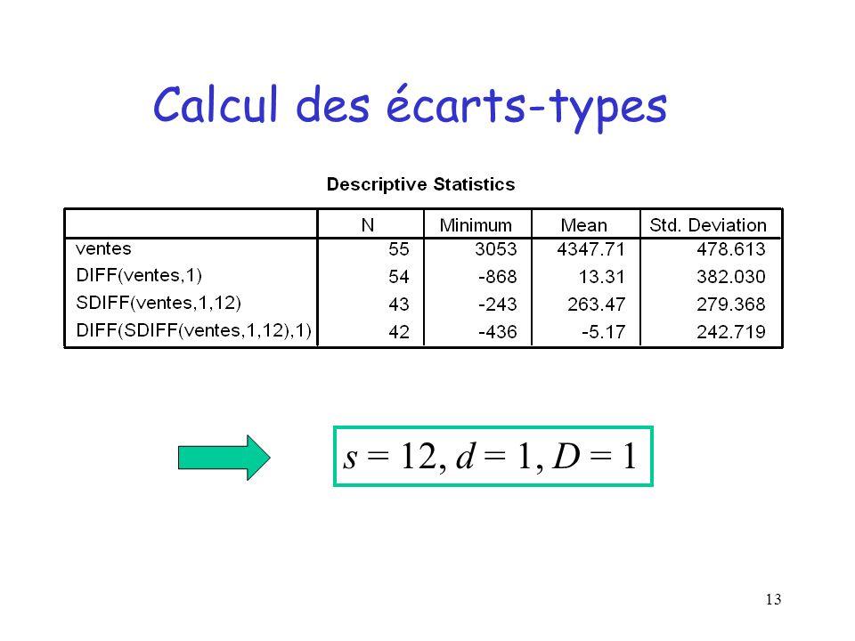 13 Calcul des écarts-types s = 12, d = 1, D = 1