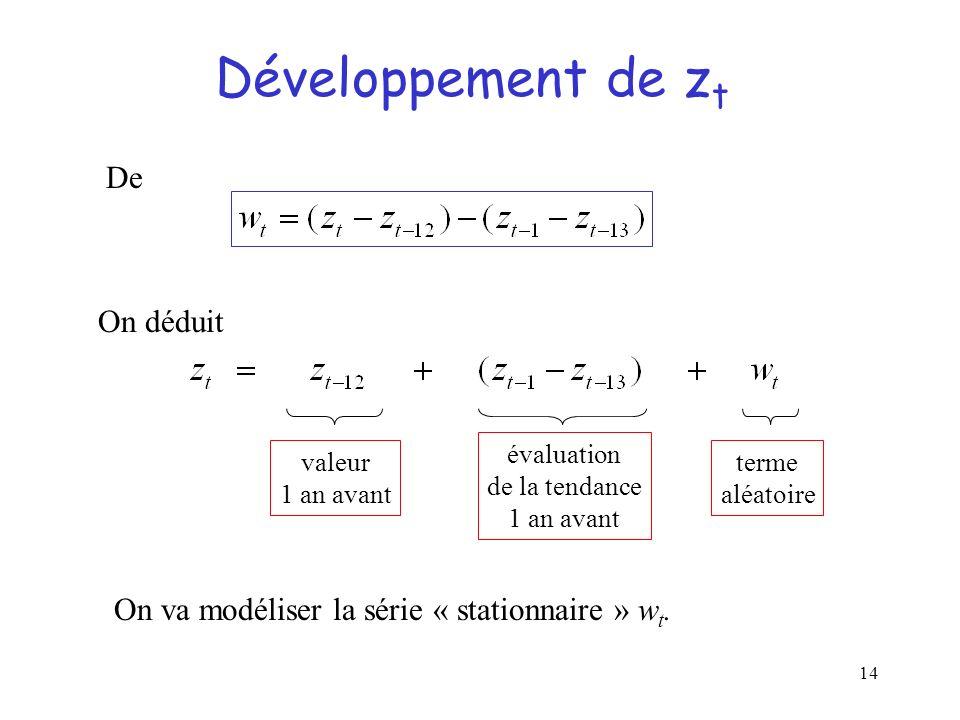 14 Développement de z t De On déduit valeur 1 an avant évaluation de la tendance 1 an avant terme aléatoire On va modéliser la série « stationnaire »