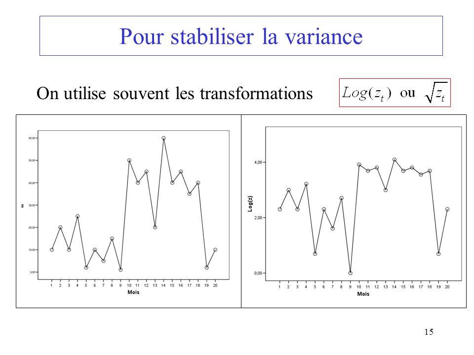 15 Pour stabiliser la variance On utilise souvent les transformations