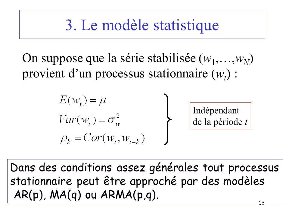 16 3. Le modèle statistique On suppose que la série stabilisée (w 1,…,w N ) provient dun processus stationnaire (w t ) : Indépendant de la période t D