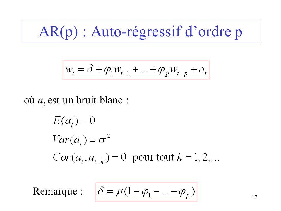 17 AR(p) : Auto-régressif dordre p où a t est un bruit blanc : Remarque :