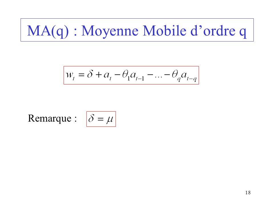 18 MA(q) : Moyenne Mobile dordre q Remarque :