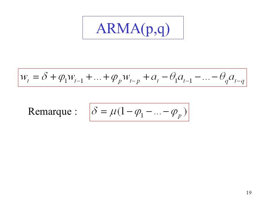 19 ARMA(p,q) Remarque :