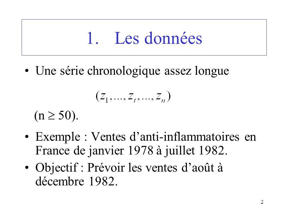 2 1.Les données Une série chronologique assez longue (n 50). Exemple : Ventes danti-inflammatoires en France de janvier 1978 à juillet 1982. Objectif