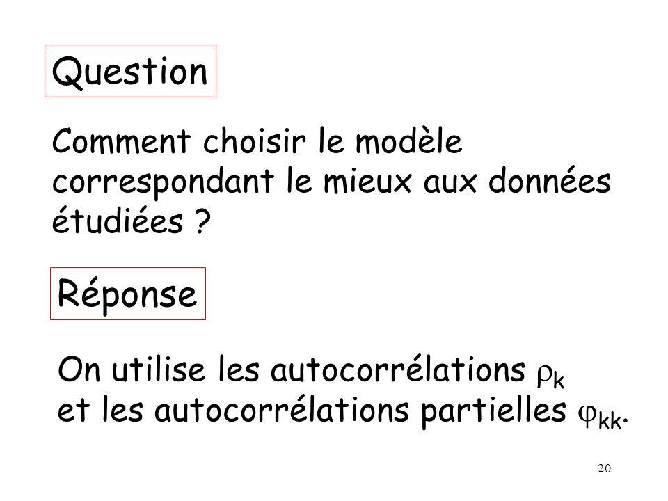 20 Question Comment choisir le modèle correspondant le mieux aux données étudiées ? Réponse On utilise les autocorrélations k et les autocorrélations