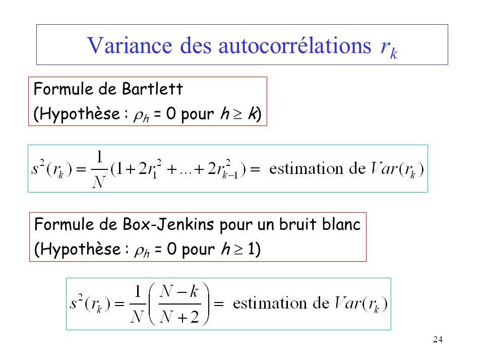 24 Variance des autocorrélations r k Formule de Bartlett (Hypothèse : h = 0 pour h k) Formule de Box-Jenkins pour un bruit blanc (Hypothèse : h = 0 po