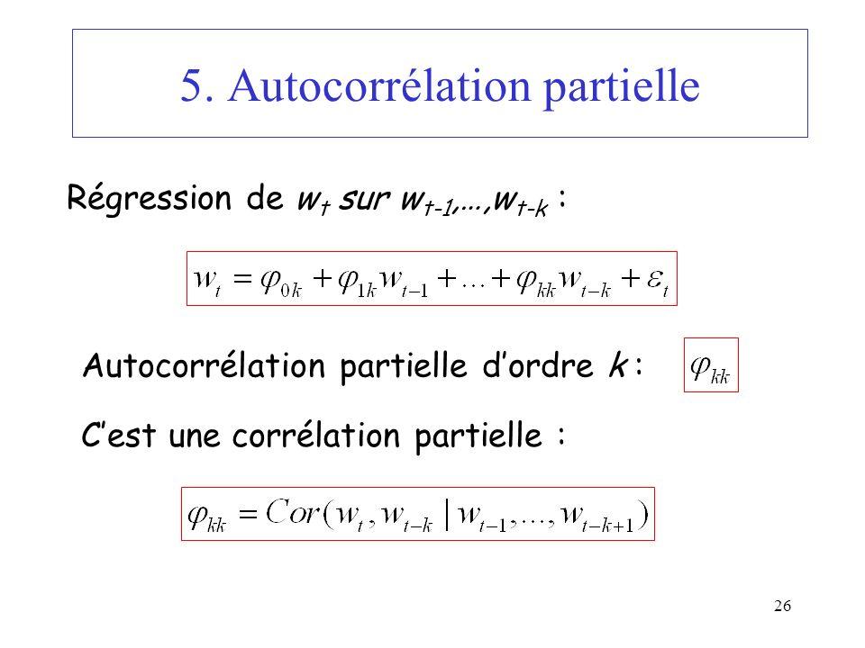 26 5. Autocorrélation partielle Régression de w t sur w t-1,…,w t-k : Autocorrélation partielle dordre k : Cest une corrélation partielle :