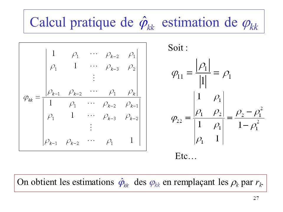 27 Calcul pratique de estimation de kk Soit : Etc… On obtient les estimations des kk en remplaçant les k par r k.