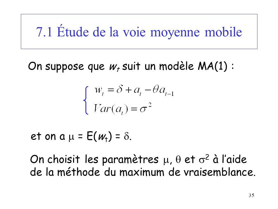 35 7.1 Étude de la voie moyenne mobile On suppose que w t suit un modèle MA(1) : et on a = E(w t ) =. On choisit les paramètres, et 2 à laide de la mé