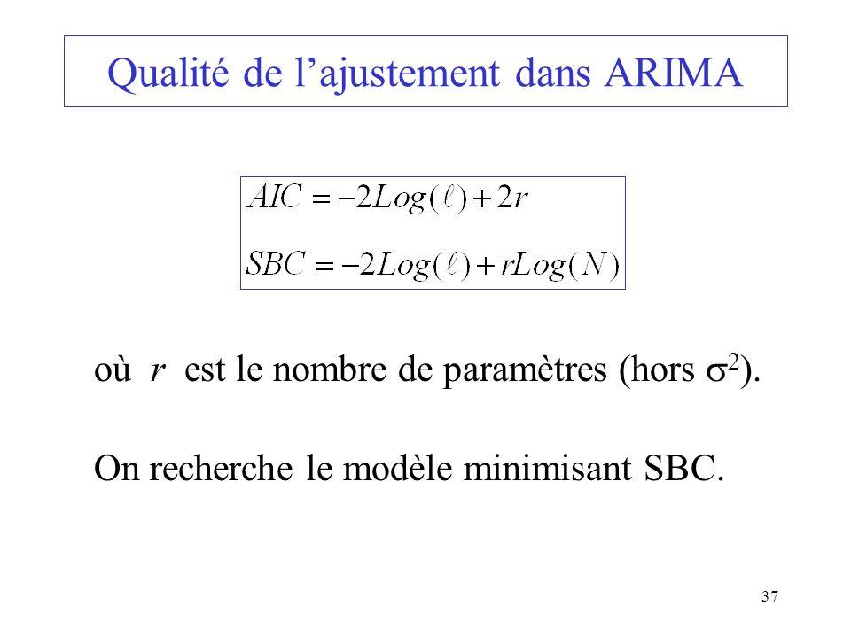 37 Qualité de lajustement dans ARIMA On recherche le modèle minimisant SBC. où r est le nombre de paramètres (hors 2 ).